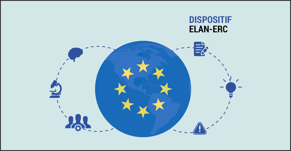 Dispositif ÉLAN-ERC de l'IDEXLYON